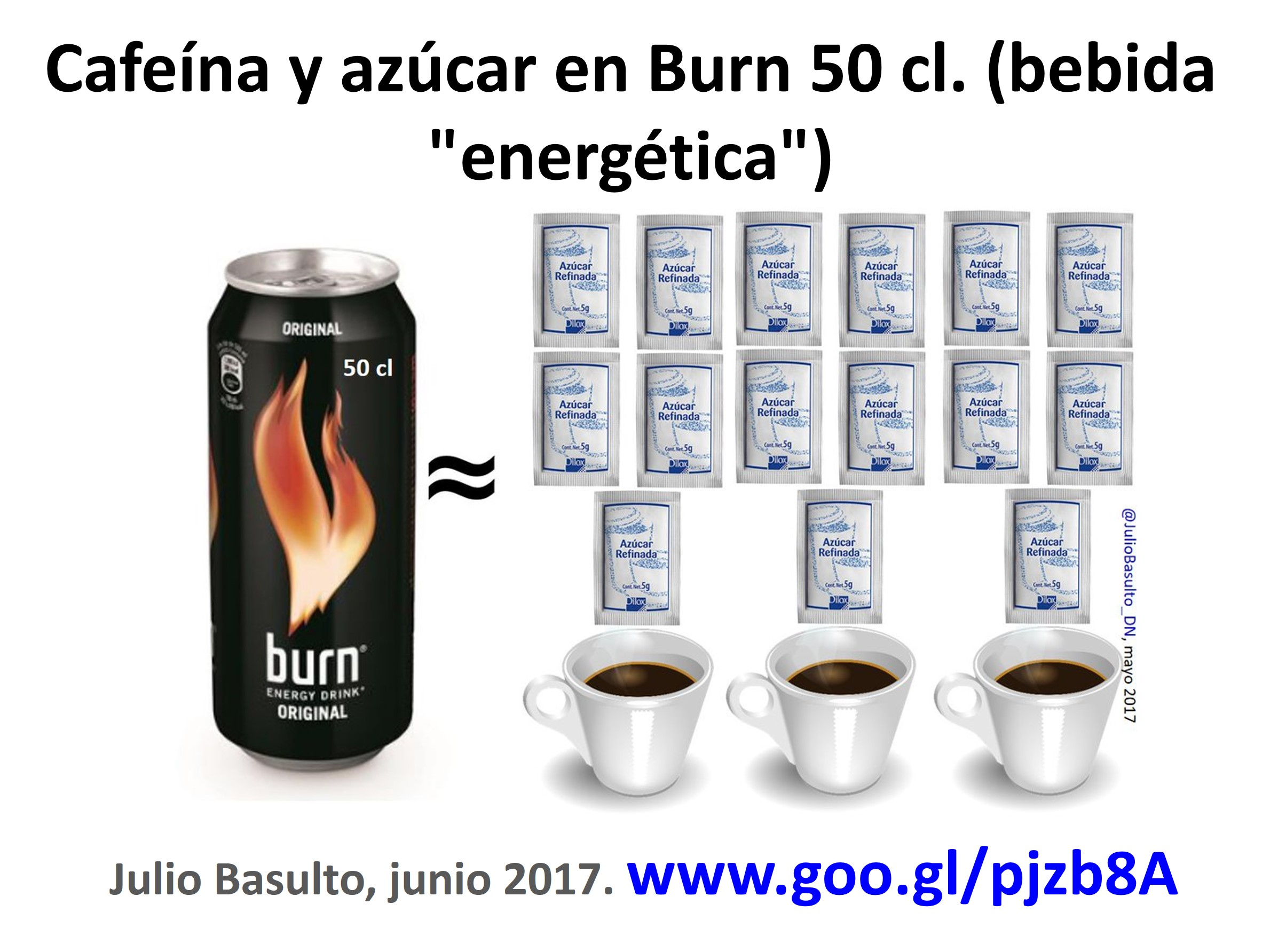 "Cafeína y azúcar en Burn 50 cl. (bebida ""energética"")"