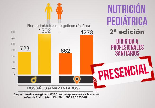 LIST-EV--Nutricion-Presenci